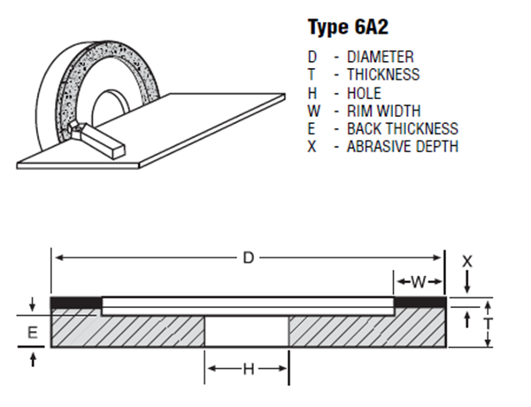 6A2 diamond grinding wheel