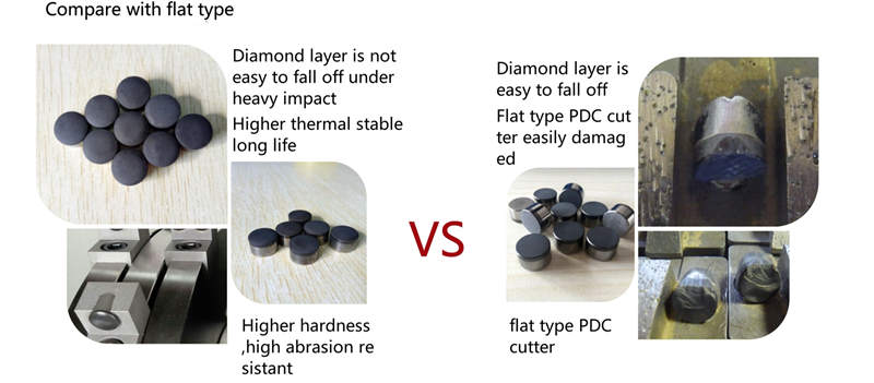 advantages of 1308 domed type PDC cutters