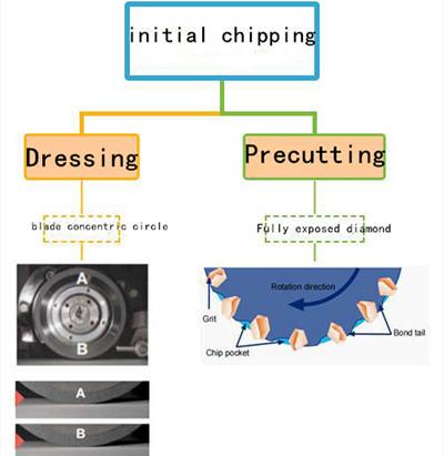 chipping2.jpg