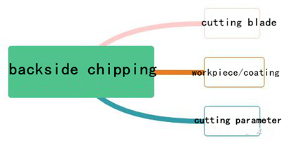 chipping10.jpg